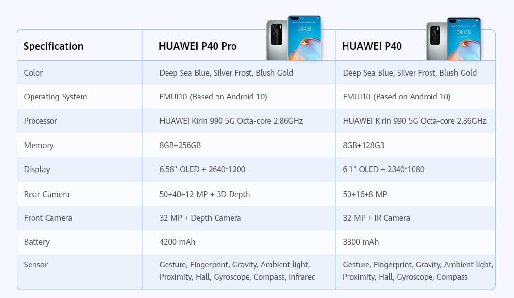 Huawei P40 P40 Pro Malaysia Specs